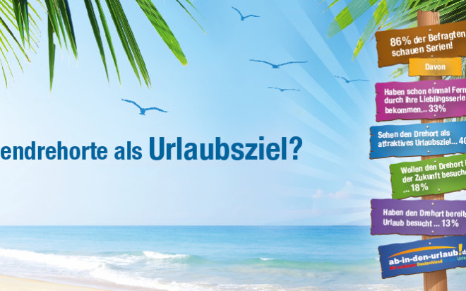 Von Serien inspiriert: 13 Prozent der Deutschen besuchen Drehort im Urlaub